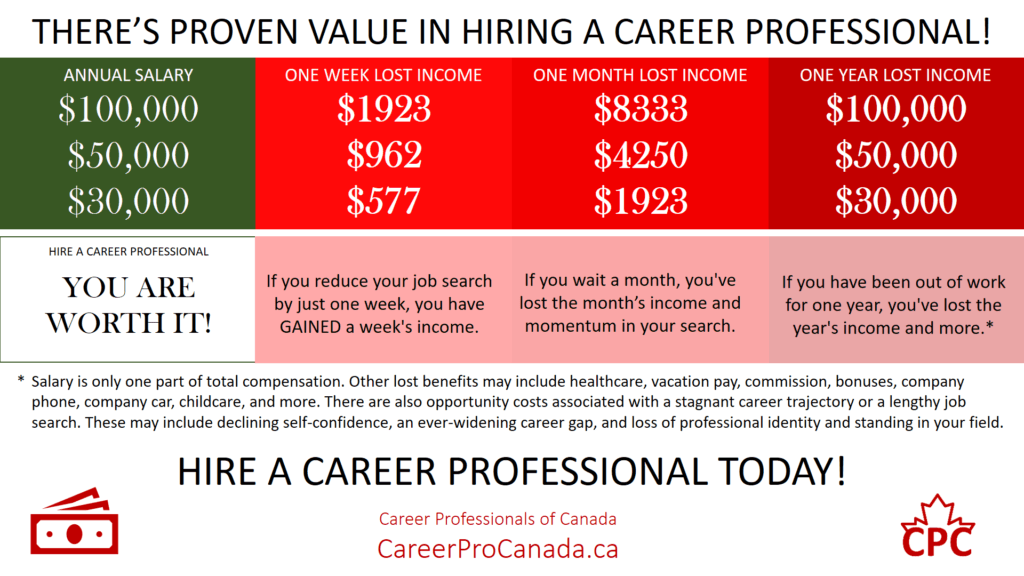 Hire a Career Professional Today!