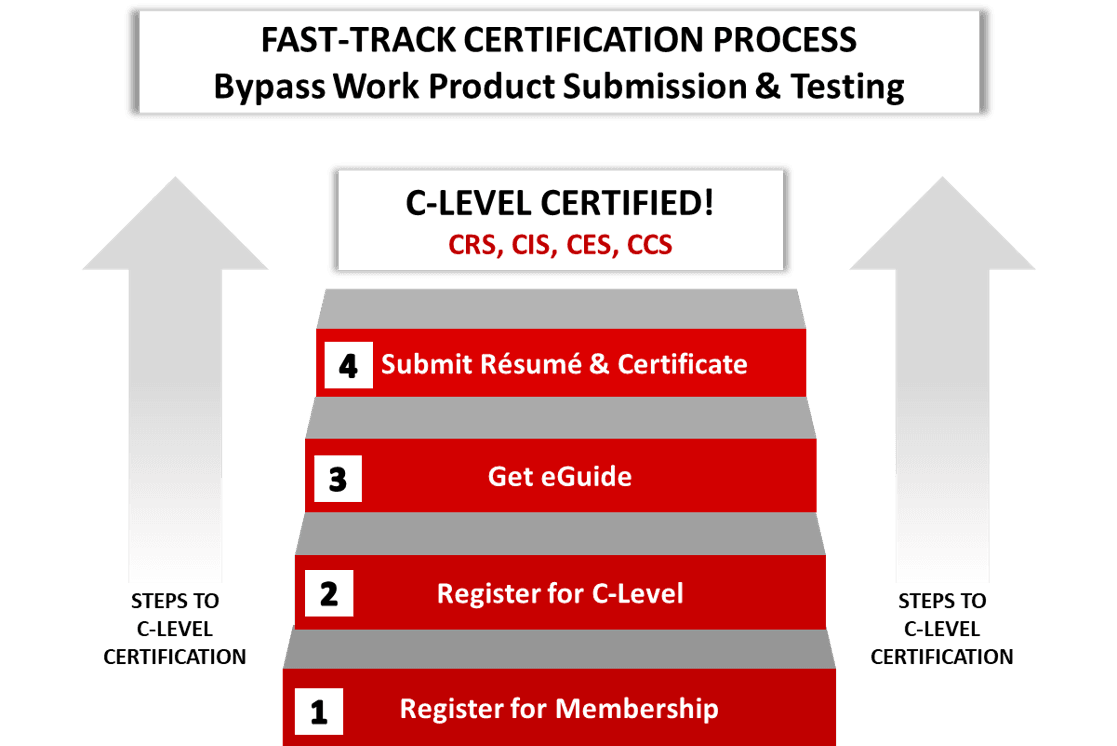 Fast-Track Certification Process