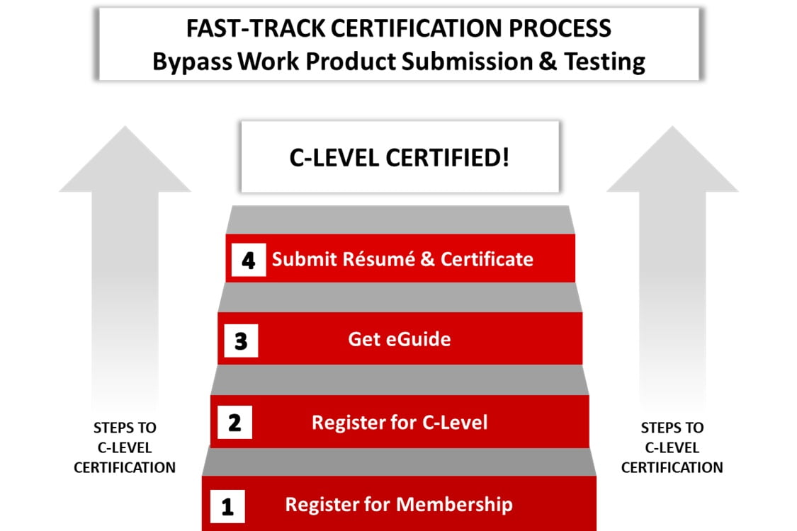 CPC FastTrack Certification Steps
