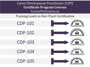 Courses Fast-Track Certification